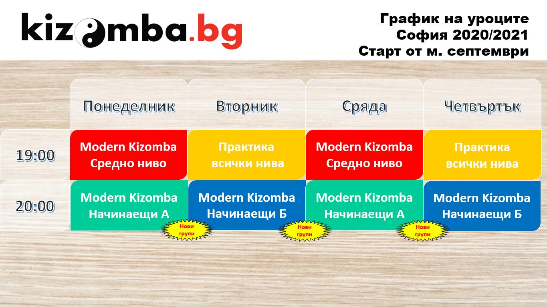Kizomba Classes Schedule Sofia 2020/2021